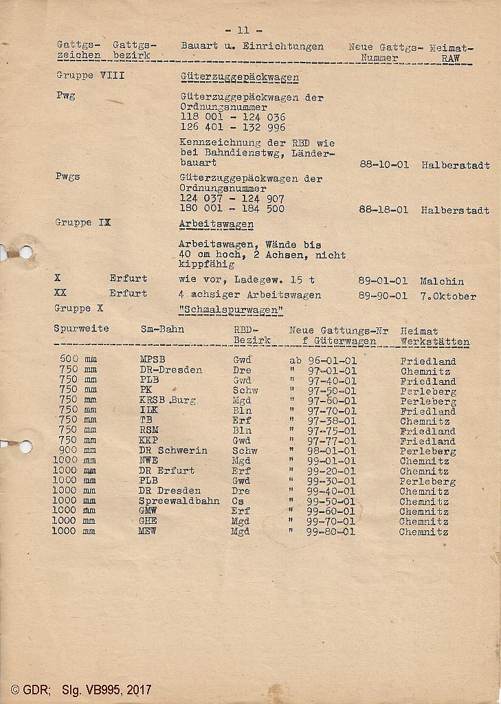 http://bilder.bw-basdorf.de/VB995/2017/dso.20171009/vfg-gd-dr-wagennrn-neu-1951-anl-11-_729x1024.jpg